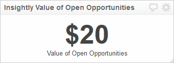 Insightly Dashboard | Value of Open Opportunities