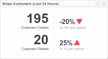 Stripe Klip | Strip Customers (last 24 hours)